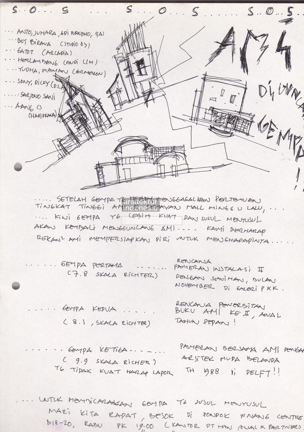 Gambar Arsitektur Indonesia
